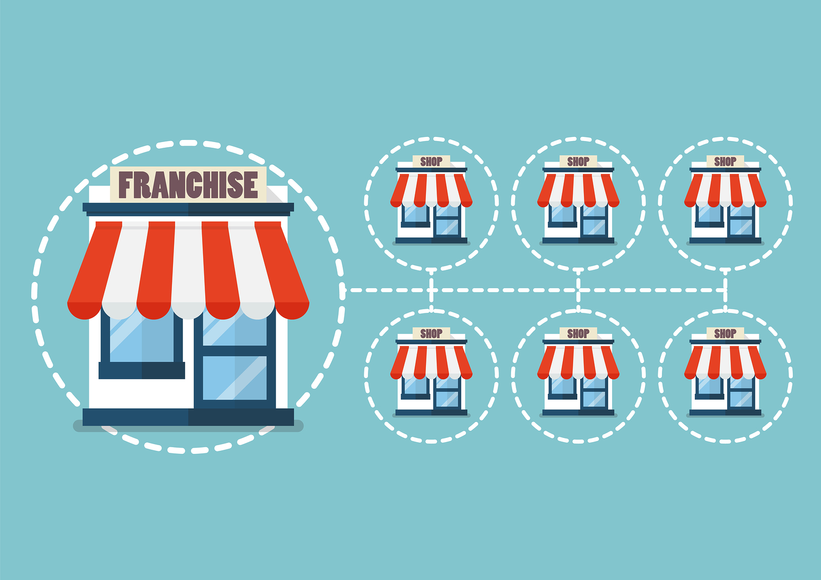 Lei de Franquias: o que a nova legislação pretende para o setor